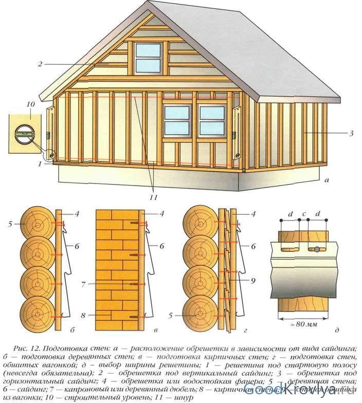 Как обшить деревянный дом профлистом своими руками видео