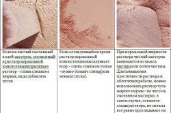 Цементный раствор для кладки трубы найти объем бетона